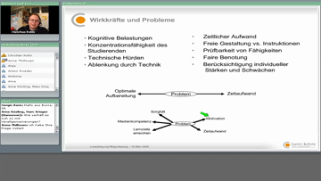 Einführung in E-Learning-Patterns
